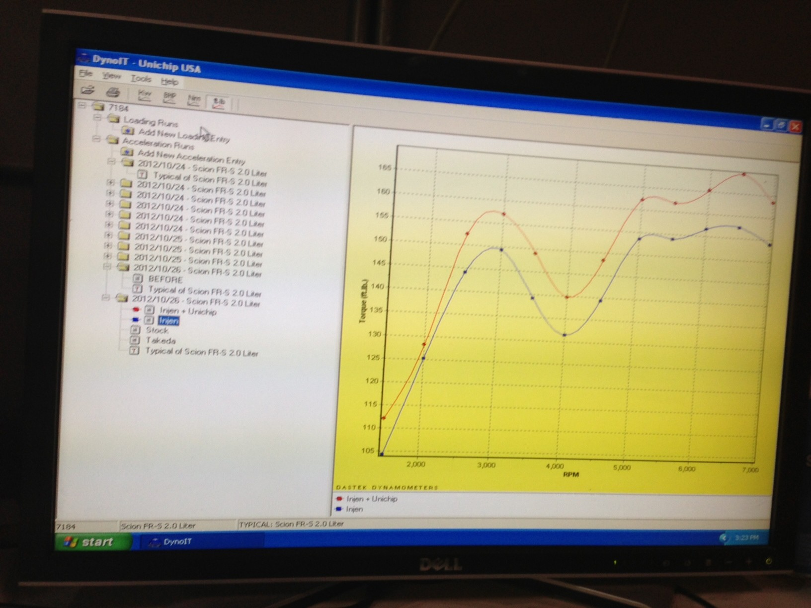 Project frs unichip automotive performance the two lines on the chart both show the frs with an injen cai same dyno same temperatures etc the only difference is that the blue line is torque asfbconference2016 Image collections
